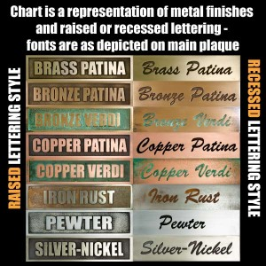 Atlas Signs and Plaques Metal Finish Chart